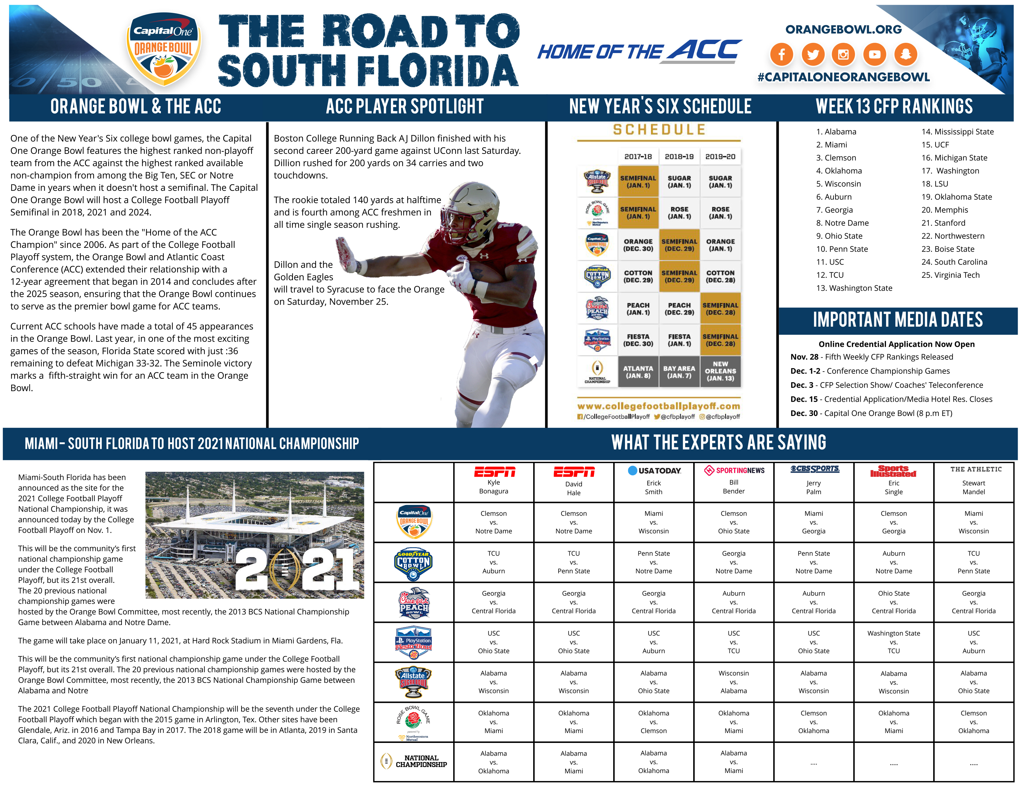 2017-The-Road-To-South-Florida-Week-13-1