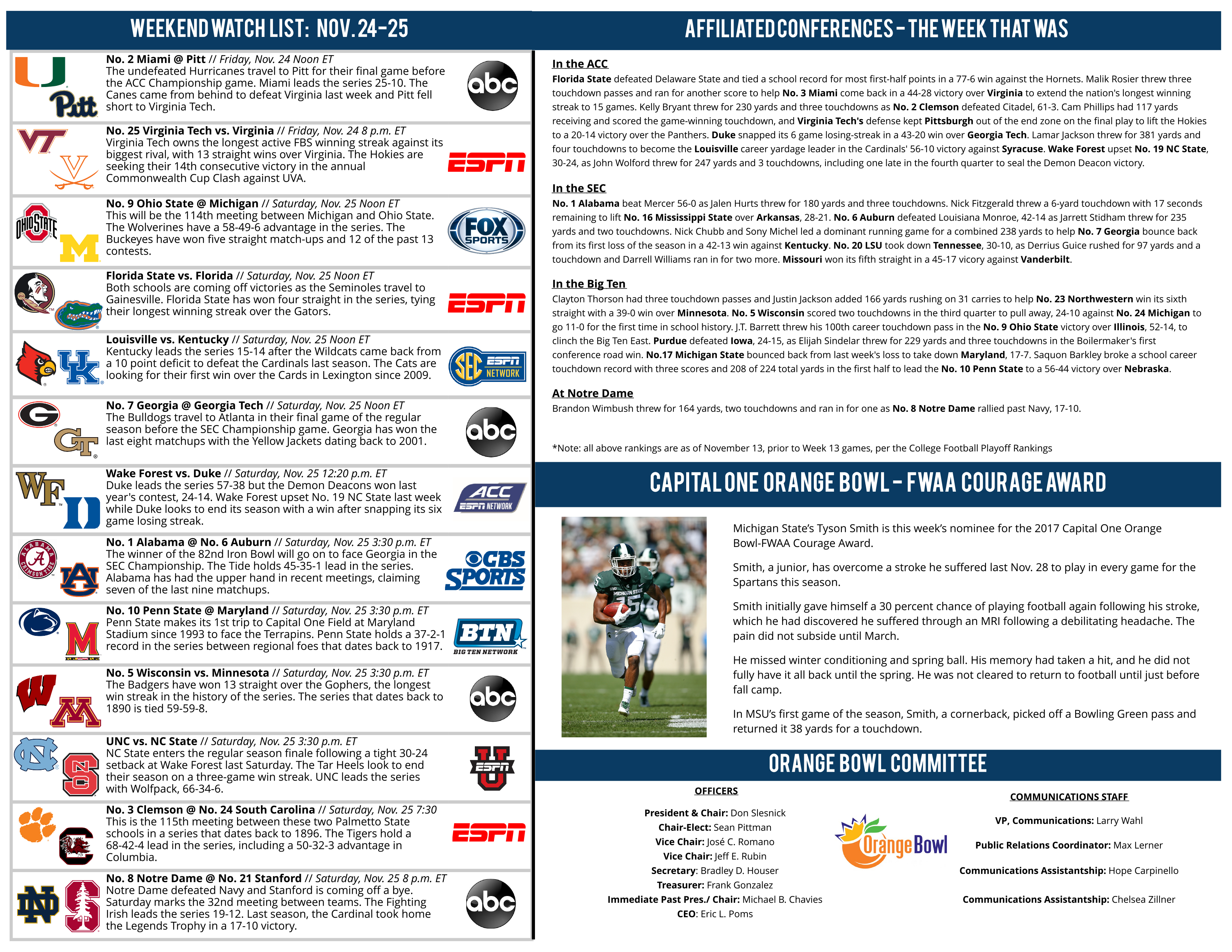 2017-The-Road-To-South-Florida-Week-13-2